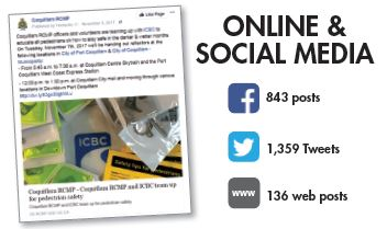 online and social media