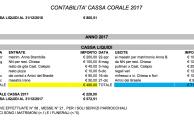 corale-cassa-2017