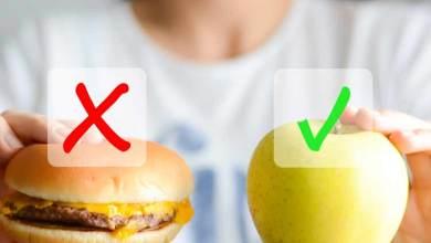 Photo of Антихолестериновая диета