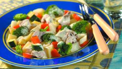 Photo of Блюда для похудения