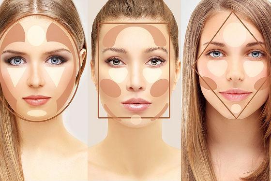 Зоны высветления и затемнения при разных типах внешности