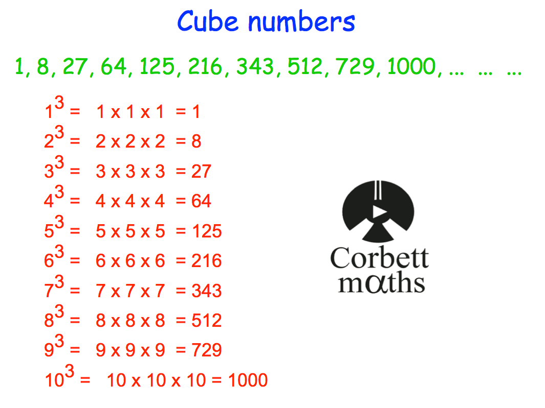 Cube Root Worksheet Free