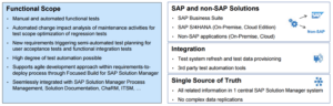SAP Solution Manager Test Suite 7.2 functionality