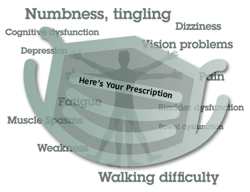 Masking Symptoms with Medications