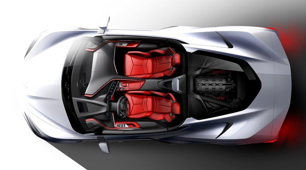 The Corvette C8