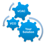 vCAC-VCO-Extensibility