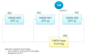 VVOL VSS Step 1