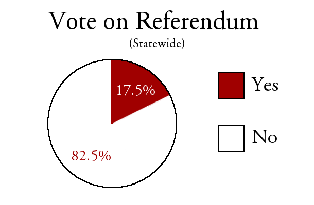 New York State–wide Constitutional Convention referendum results.