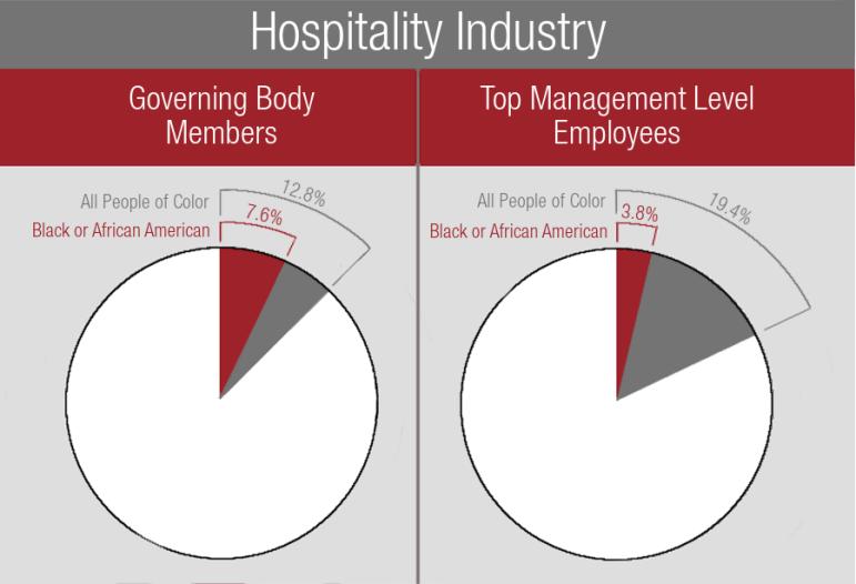 hospitality industry_10