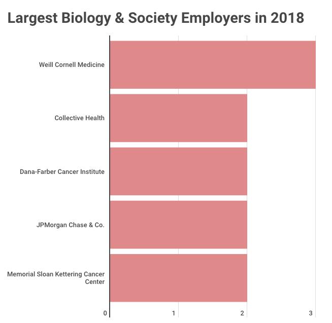 Biology_Society