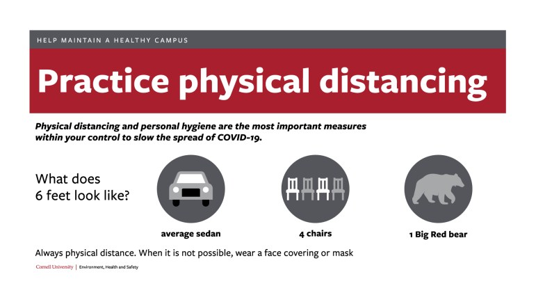 One of the many signs that will be on campus includes a guide on what six feet of physical distancing should look like.