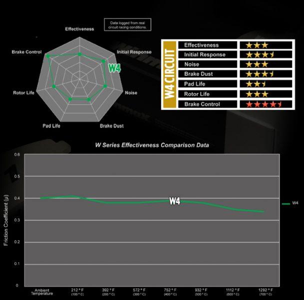 Winmax charts_w4