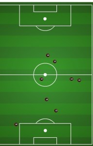 Juninho ball recovery
