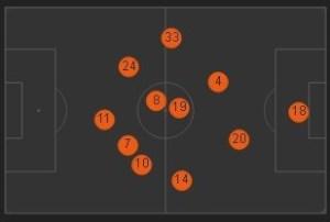 LA Seattle formation