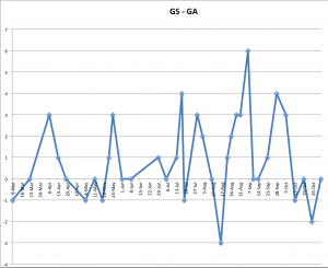 2014 GS - GA