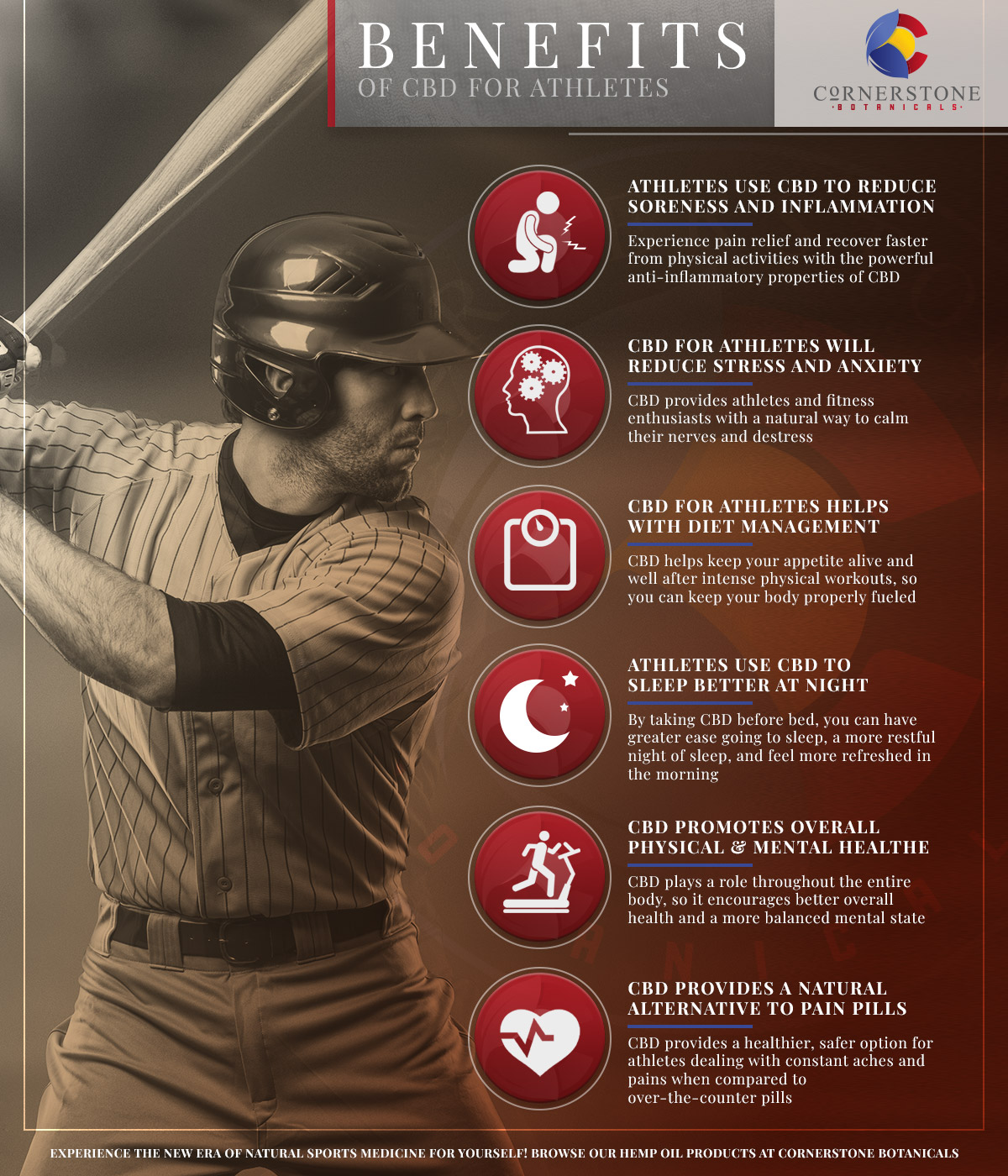 Infographic-Benefits of CBD For Athletes