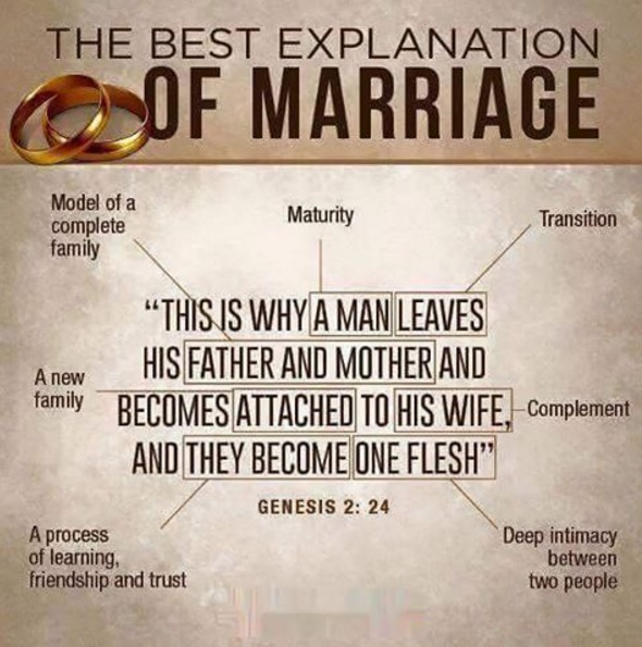 marriage image