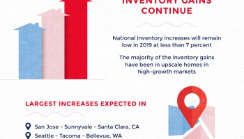 Chief Economist Danielle Hale Shares What's on the Horizon in the 2019 Housing Market