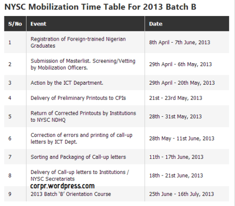 Batch-B-Time-table