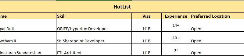 Hotlist