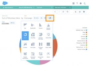 wave data visuals salesforce