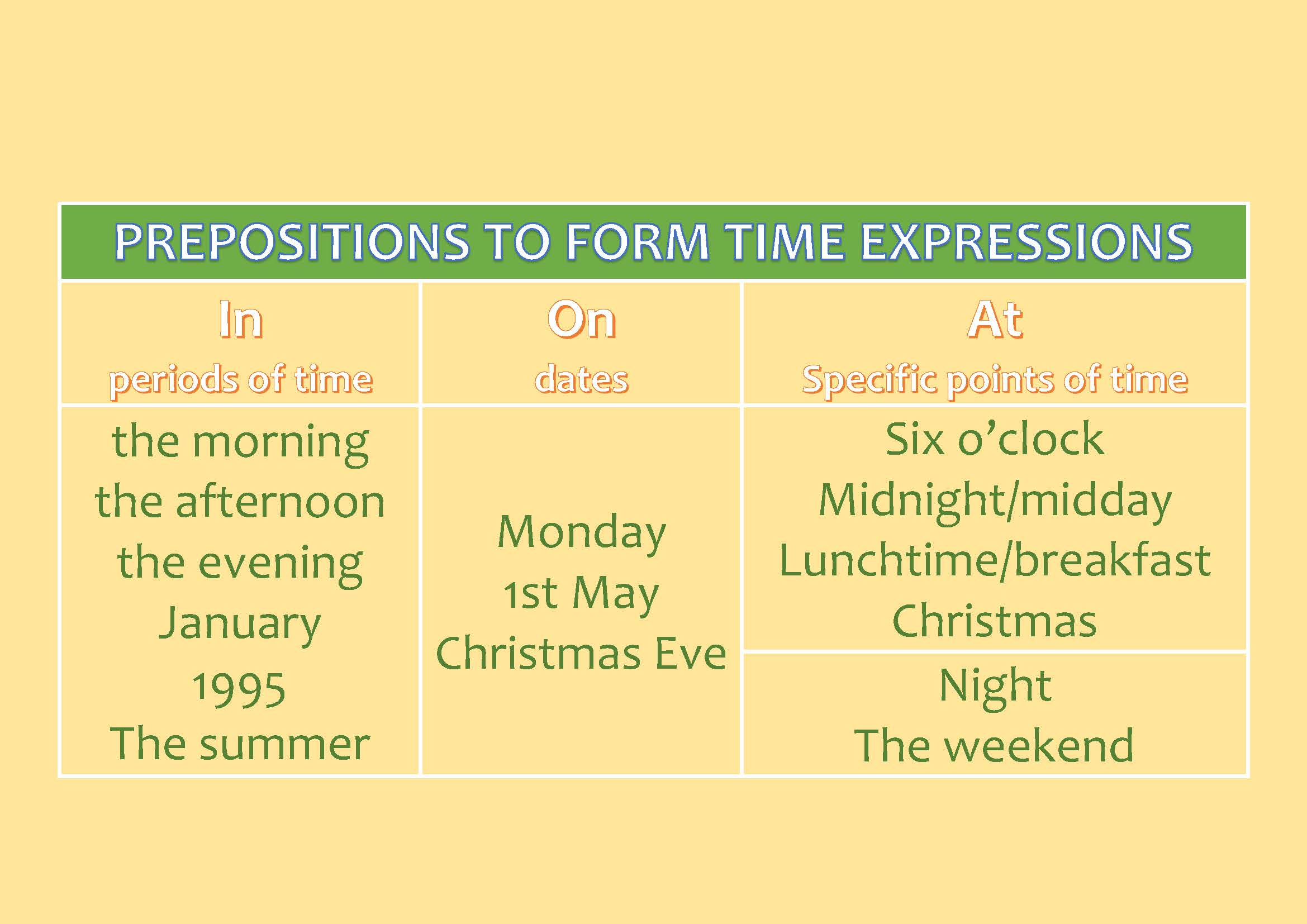 Prepositions To Form Time Expressions Corrige Tu Writing