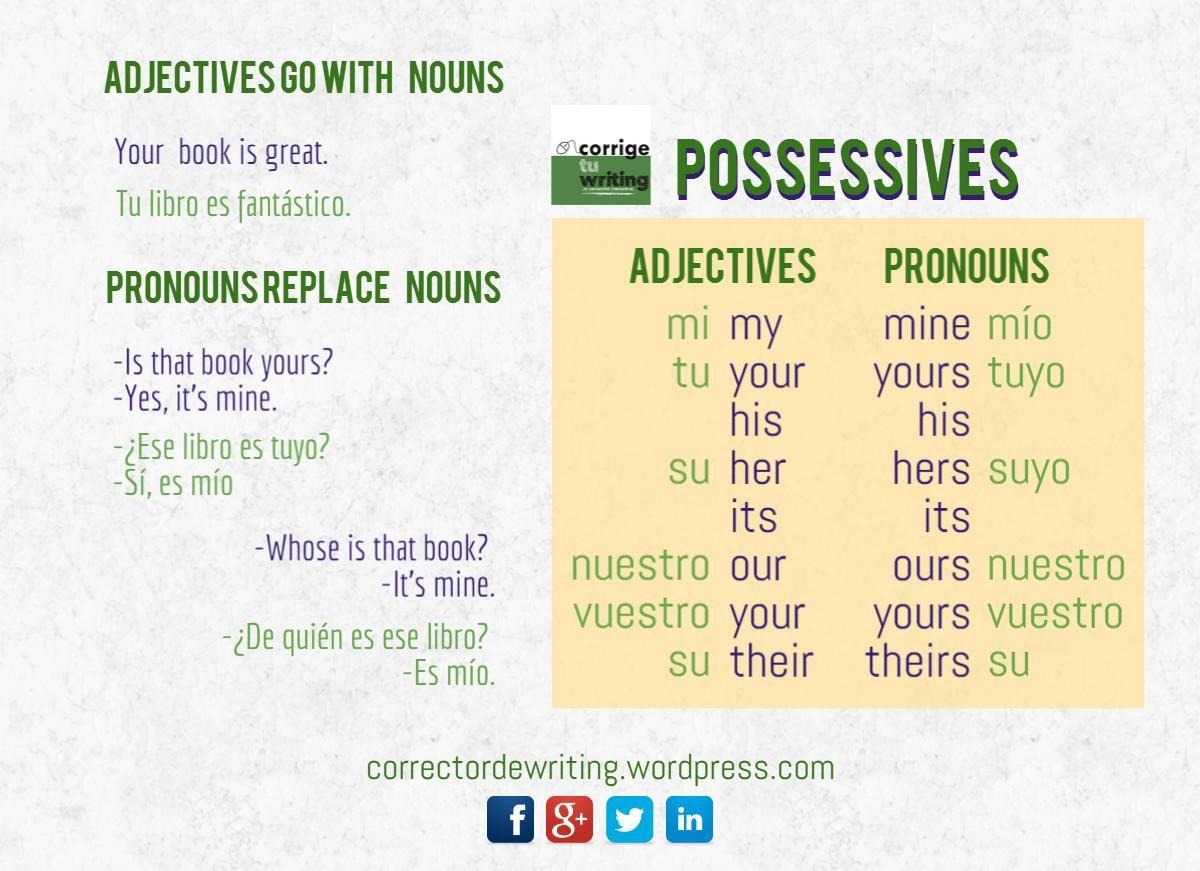 Infografia Adjetivos Y Pronombres Posesivos Corrige Tu