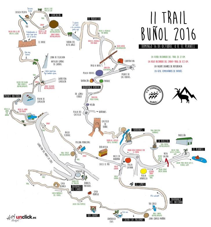 mapa trail 2016