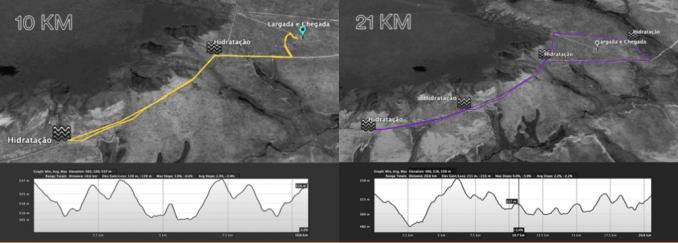 """Os percursos da primeira etapa da """"Bota Pra Correr"""", no Parque Estadual do Jalapão"""