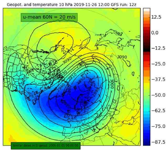 immagine 1 articolo aggiornamenti dalla stratosfera violento riscaldamento in vista