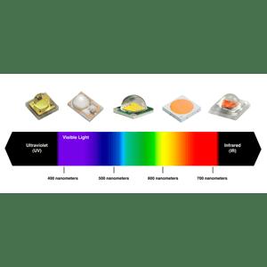 Thouslite LED wavelength selection service.pngThouslite LED wavelength selection service