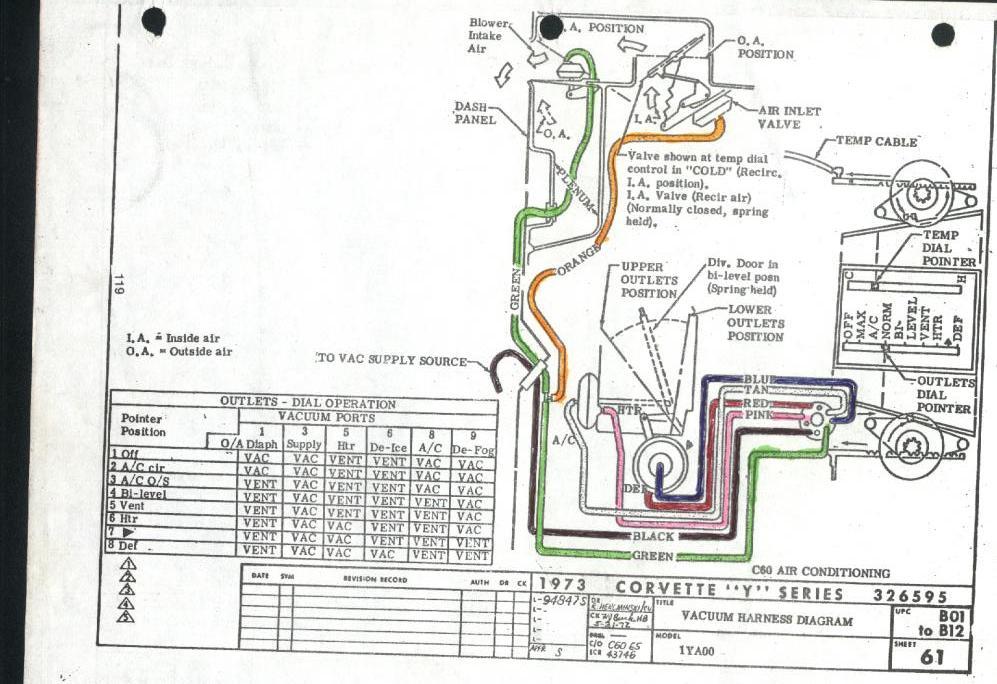 1971 Vette Vacuum Diagrams