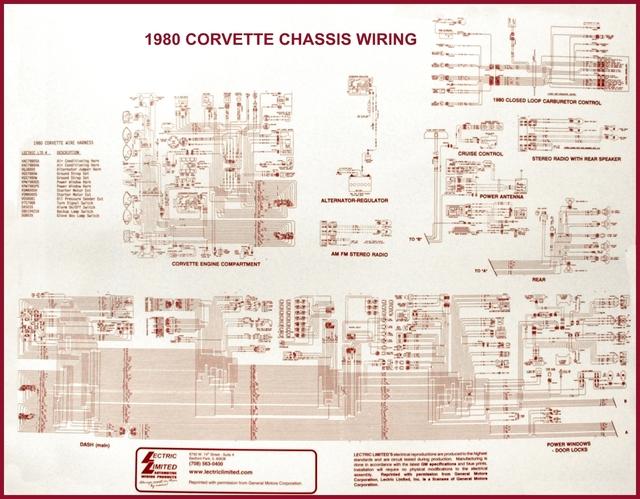 Terrific 79 Corvette Antenna Wiring Diagram Wiring Diagram Wiring 101 Kniepimsautoservicenl