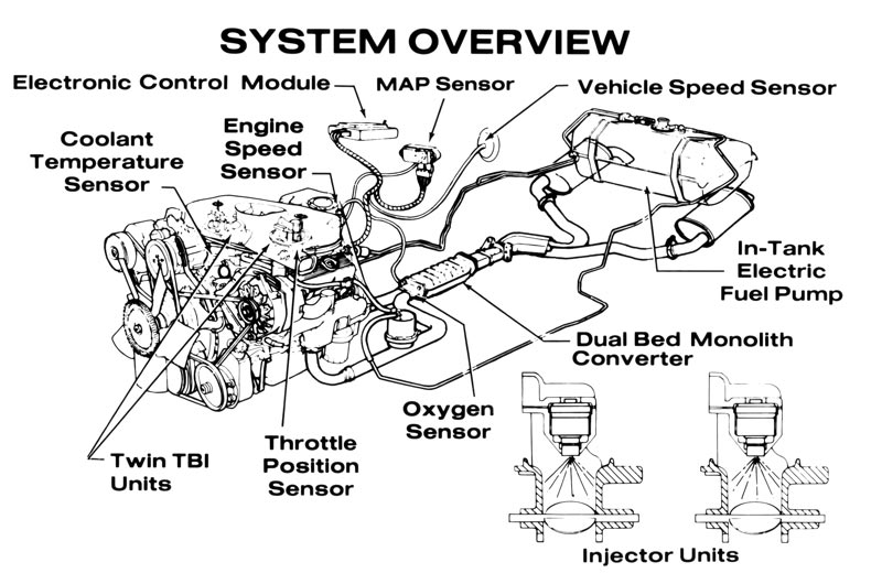 1985 Corvette Fuel Injection Engine Wiring