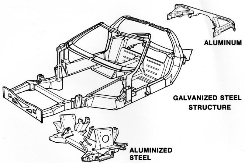 C4 Corvette Frame Drawing | Frameswalls org