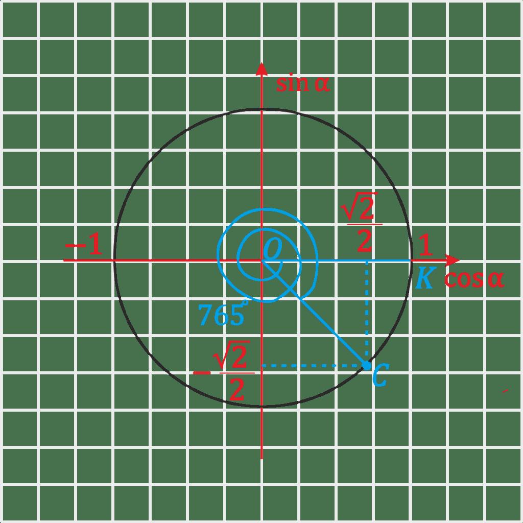 και κόλπος της ίδιας γωνίας: \ (CTG \: x = \)