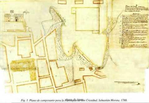 PLANO CAMPOSANTO SAN CRISTOBAL 1788