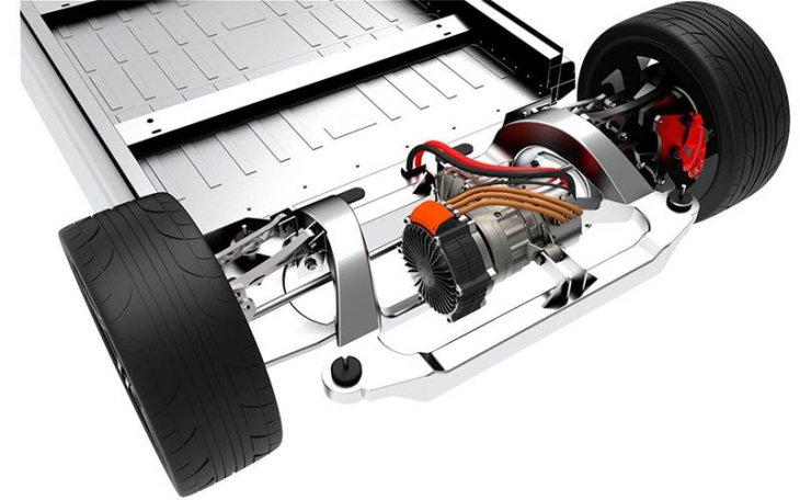 Motores de flujo axial de los coches electricos