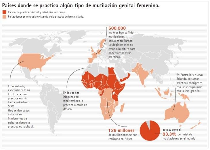 Mapa mundial donde se practica la mutilación genital femenina