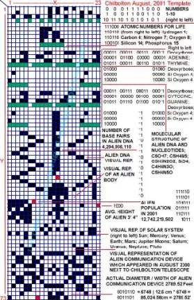 arecibo-alien-template1 copia