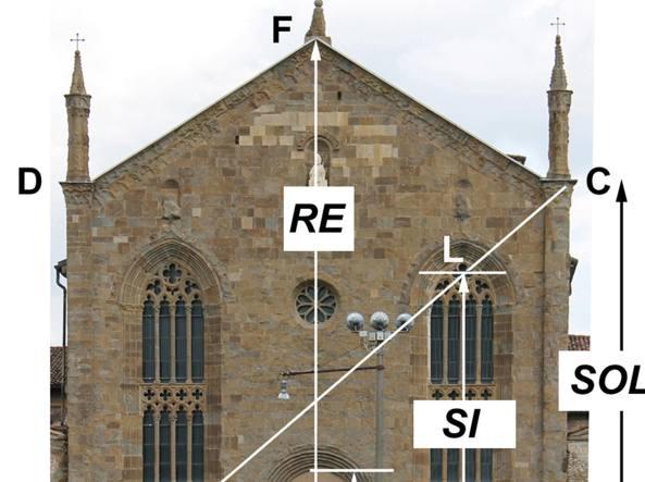 Le proporzioni dell'ex chiesa di Sant'Agostino trasformate in note