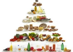 Dieta alimentara adecvata copiilor nostri