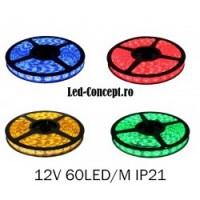 Alege si tu benzi LED in casa ta pentru efecte de design moderne!