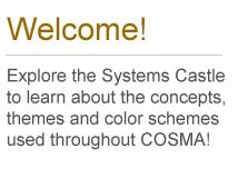 Systems Castle Welcome