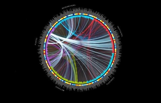 Meta chart