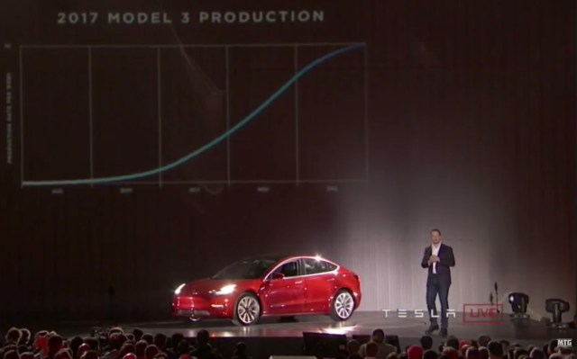 Model 3 deliveries