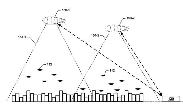 Amazon drone airships