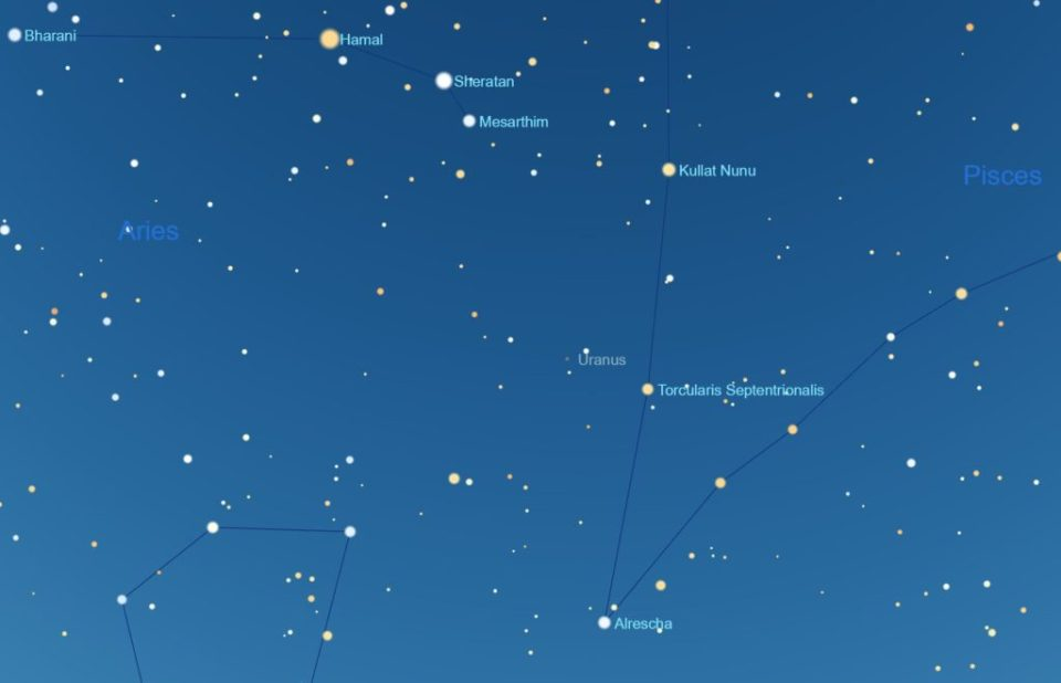 Uranus-Oct-23-2018-1024x659.jpg