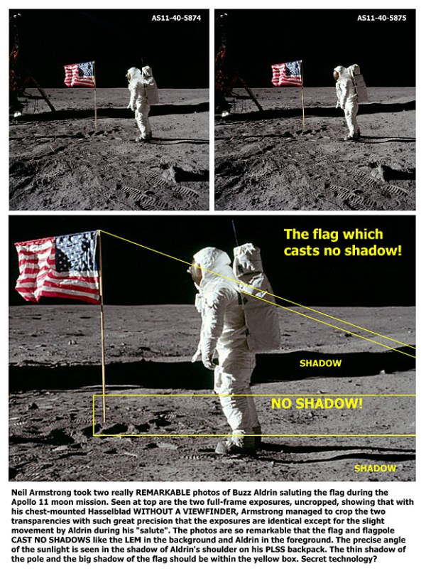 How then Exactly Did We Land on the Moon Part I