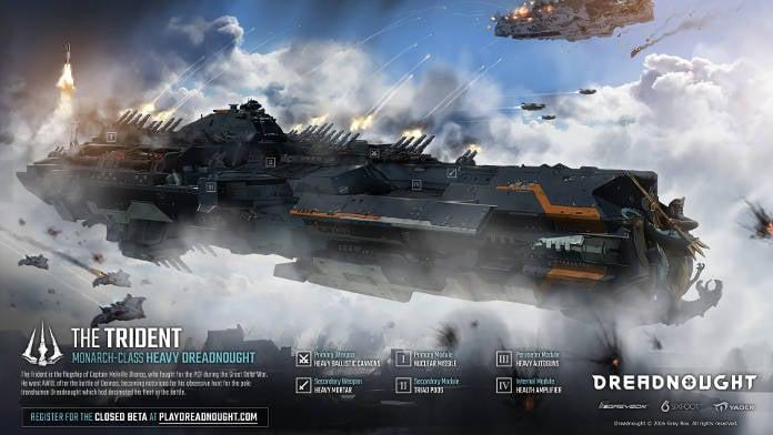 Jeux PS4 Gratuits - Dreadnought
